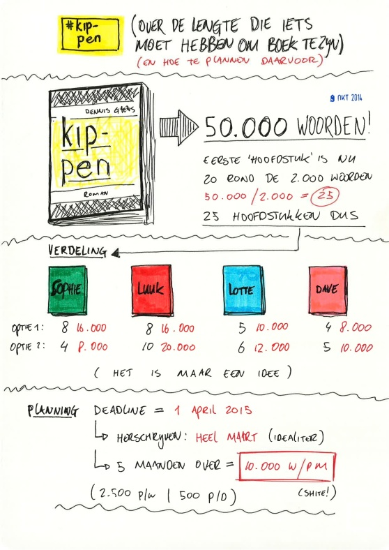 kippen#1